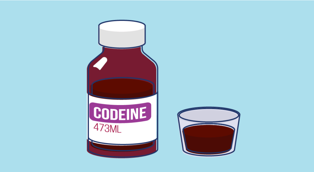 CODEINE Panadeine Nurofen Plus Mersyndol